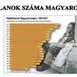 Hivatalosan ennyi hajléktalan él Magyarországon